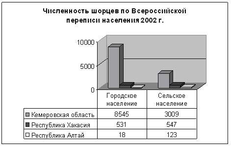 Описание: http://www.ethnonet.ru/ru/files/img/s.jpg