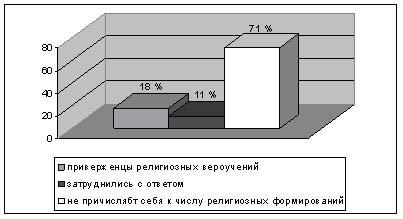 Описание: http://www.ethnonet.ru/ru/files/img/s3.jpg