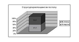 Описание: http://www.ethnonet.ru/ru/files/img/s4.jpg