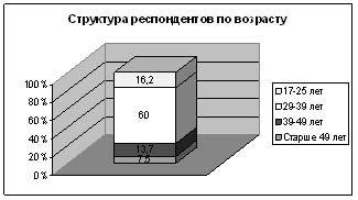 Описание: http://www.ethnonet.ru/ru/files/img/s5.jpg