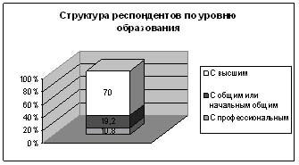 Описание: http://www.ethnonet.ru/ru/files/img/s6.jpg
