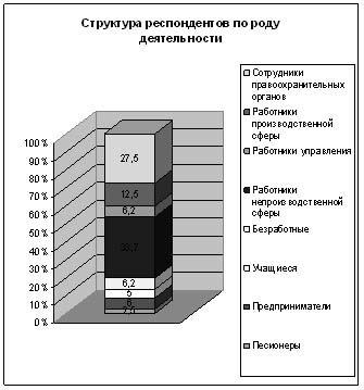 Описание: http://www.ethnonet.ru/ru/files/img/s7.jpg