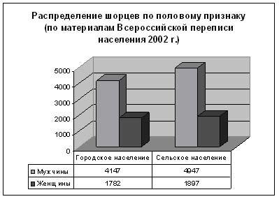 Описание: http://www.ethnonet.ru/ru/files/img/s9.jpg